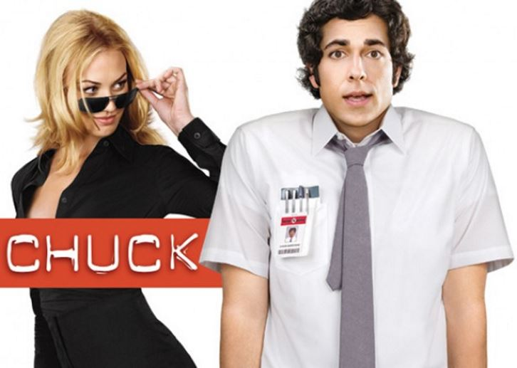 QUIZ : So YOU think you know Chuck?
