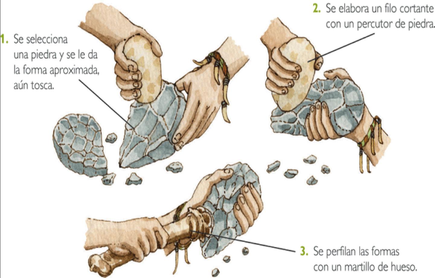 Pinceladas sobre historia y geograf a la prehistoria - Herramientas para piedra ...