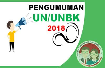 Pengumuman UNBK 2019 SD SMP, SMA, SMK Sederajat