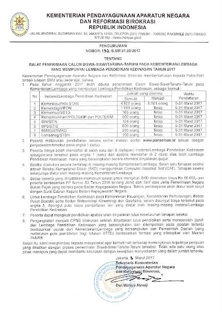 Pengumuman Ralat Penerimaan Calon Siswa-Siswi/Taruna-Taruni Pada Kementerian/Lembaga Yang Mempunyai Lembaga Pendidikan Kedinasan Tahun 2017