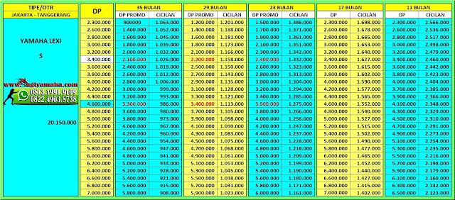 Harga Kredit Motor Yamaha Lexi S 125, Promo Yamaha Lexi S, Harga Kredit Motor Yamaha Lexi S, Price List Yamaha Lexi S