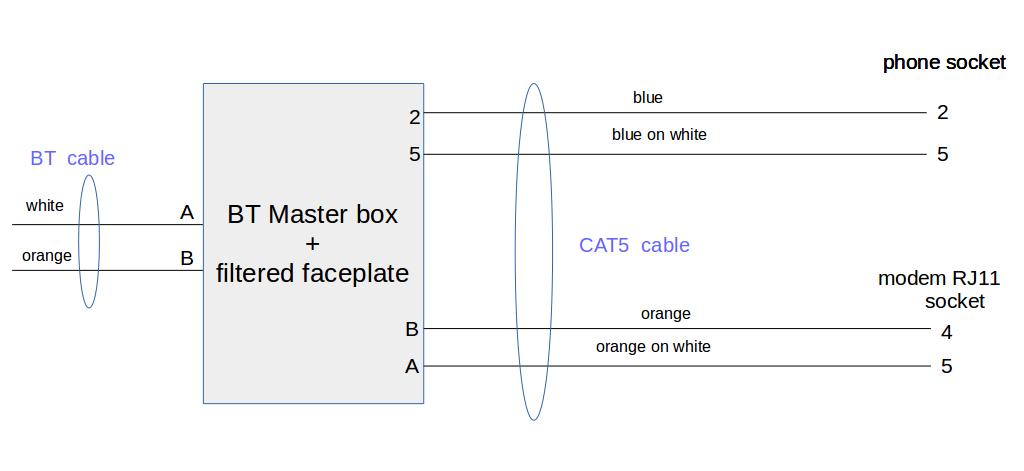 diagram krone rj11 wiring diagram full version hd quality