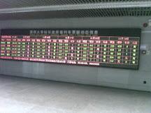 在中國火車旅行 – 購買火車票時機及地點