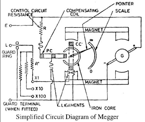 Electrical And Electronics Study Portal Simplified Circuit Diagram