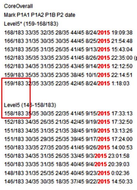 圖1 總分183點黎?