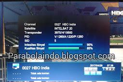 Cara Tracking satelit intelsat 20 Cband - 68.5E