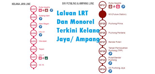 peta Laluan LRT Dan Monorel Terkini