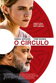O Círculo - filme