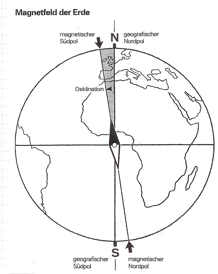 Rainers Seite: Polsprung des Erdmagnetfeldes?