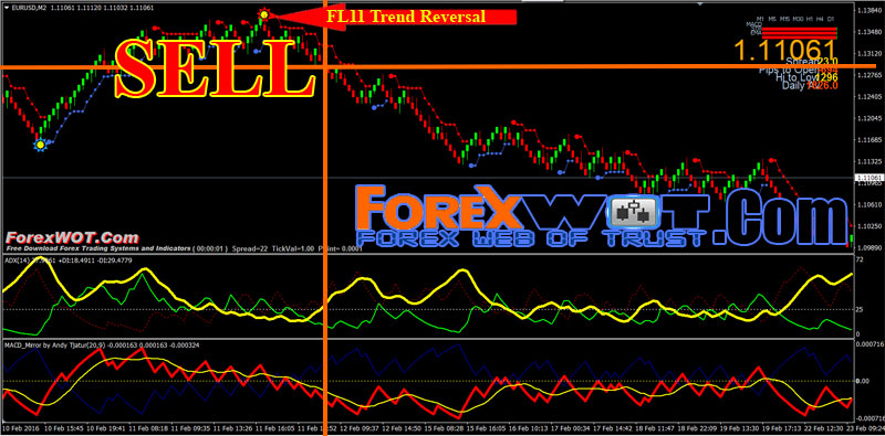 Forex mirror trading