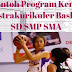 Contoh Program Kerja Ekstrakurikuler Basket Tingkat SD SMP SMA