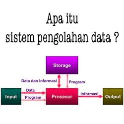 Pengertian Sistem Pengolahan Data