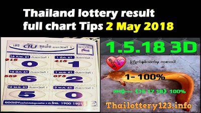 Thailand lottery result full chart Tips Online Paper 2 May 2018