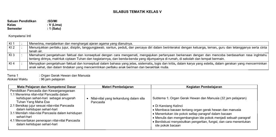 Download Silabus Prota dan Promes Kelas 2 Dan 5 Kurikulum 2013 Revisi 2017