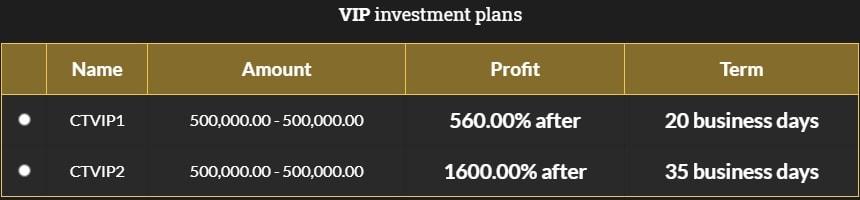 Инвестиционные планы Comex Trades 3