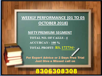 Nifty Premium Calls by CapitalHeight