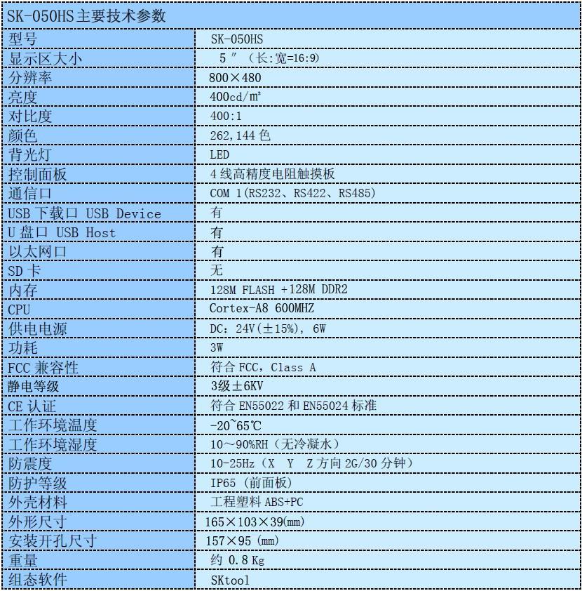 Bảng thông số kỹ thuật màn hình cảm ứng HMI Samkoon SK-050HS
