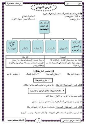 تحميل تلخيص الدراسات الاجتماعية فى 13 ورقة,الصف الرابع , تنزيل ملخص دراسات رابعة ابتدائى Social-studies
