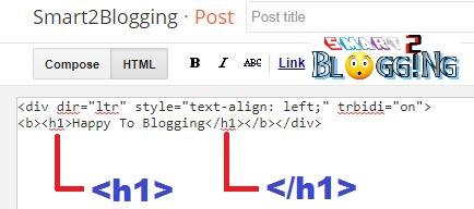 Blog post me HI, H2, H3 heading tag kaise use kare ?