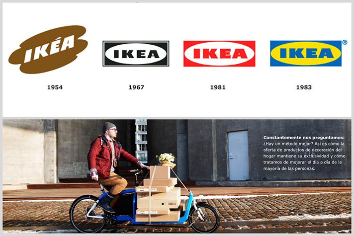 historia de Ikea Inspiracion por catalogo