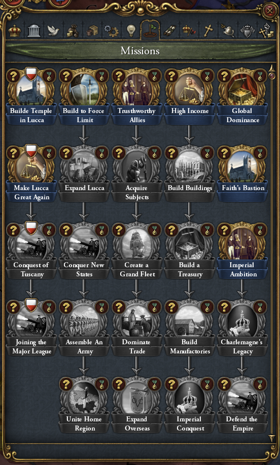 taw's blog: Let's make Lucca Mission Pack mod for Europa Universalis 4