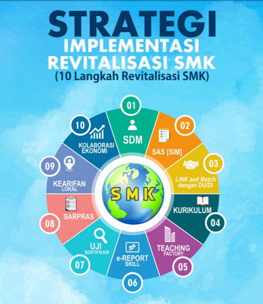 Download Buku Strategi Implementasi Revitalisasi SMK dari Direktorat Pembinaan SMK Tahun 2017