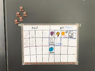 Como motivar a los chicos. www.soyunmix.com