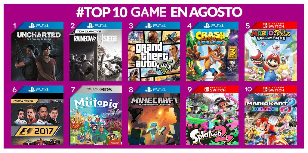 Descubre los más vendidos del mes de agosto en GAME
