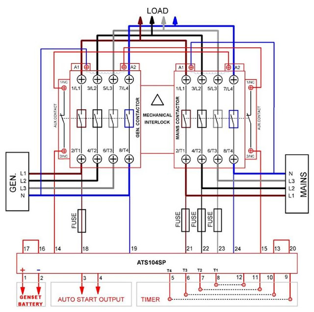 Automatic%2BTransferred%2BSwitch%2B%2528ATS%2529%2Bcircuit%2Bdiagram rts transfer switch wiring diagram relay switch wiring diagram generac rtsw100a3 wiring diagram at virtualis.co