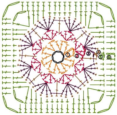 باترون مربع الوردة الافريقية .