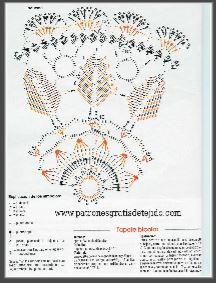 patrones de carpeta rustica crochet
