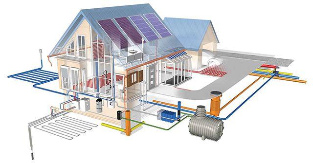 sistemas instalación calefacción zaragoza