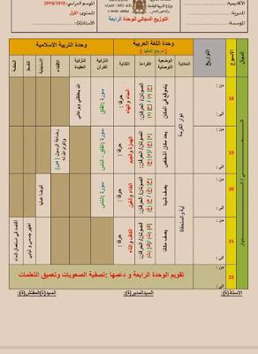 التوزيع المجالي للوحدة 4  الحي الدوار مرجع المفيد في اللغة العربية المستوى الأول