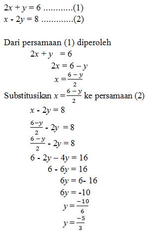 Contoh Soal Spldv : contoh, spldv, Contoh, Pembahasan, Sistem, Persamaan, Linear, Variabel, (SPLDV), Partnermatematika.com