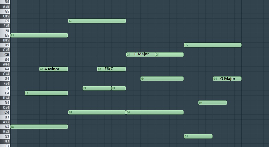 Piano piano chords melody : Piano : piano chords in fl studio Piano Chords In Fl along with ...