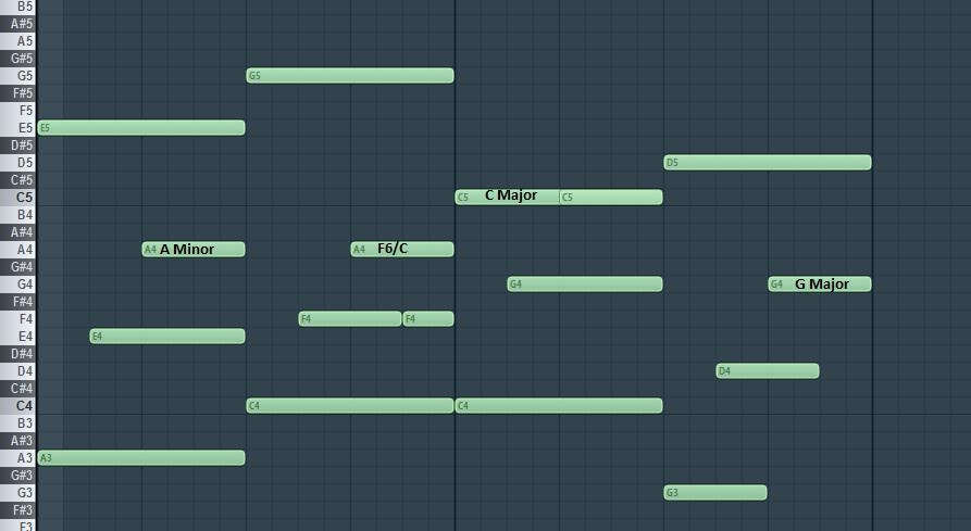 Piano piano chords fl studio : Piano : piano chords in fl studio Piano Chords In Fl along with ...
