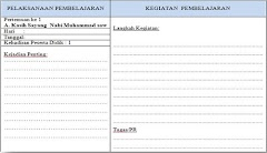 Agenda Harian Guru PAI SD/MI Kurikulum 2013 Semua Kelas Edisi Terbaru