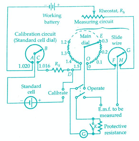 DC Crompton's Potentiometer or Laboratory Type Potentiometer on