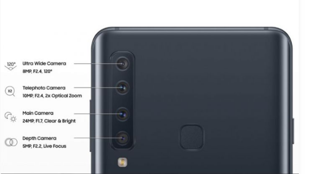 Samsung Galaxy A9 in India with four rear cameras