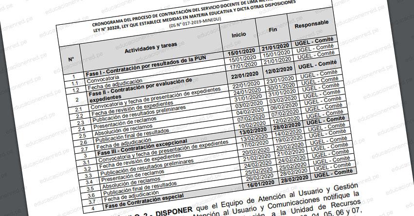 DRELM: Cronograma Contratación Docente 2020 - Lima Metropolitana
