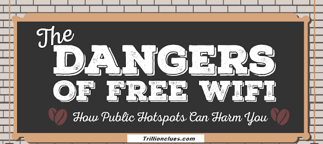 Free Hotspots and its dangers