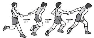 Pengertian Lari Estafet Dan Peralatan Estafe Materi Sekolah |  Pengertian Lari Estafet Dan Peralatan Estafet