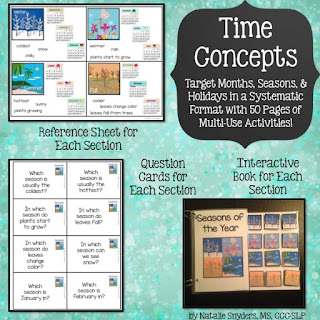 Time Concepts for Speech-Language Therapy