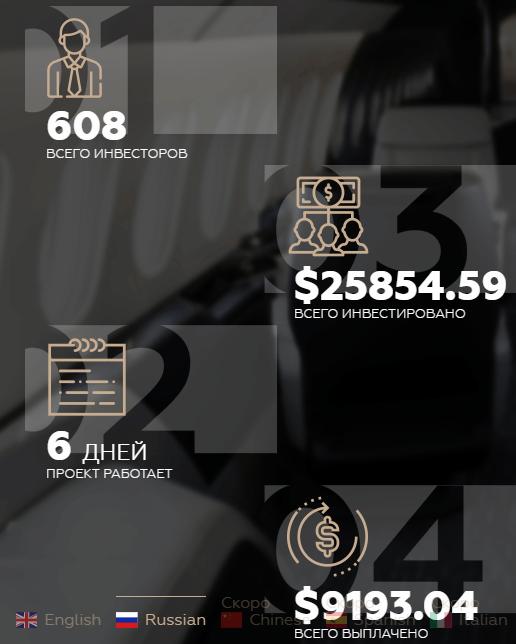cryptosecret.company обзор