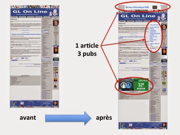 descriptif de l'aspect du blog avant et après l'introduction de pub sur le blog