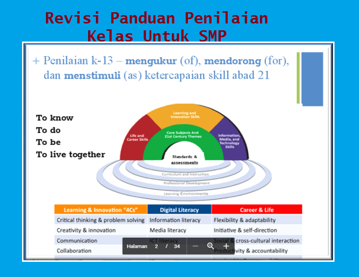 Download Revisi Panduan Penilaian Kelas Untuk Smp Dapodik13