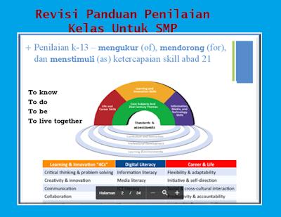 Download Revisi Panduan Penilaian Kelas Untuk SMP