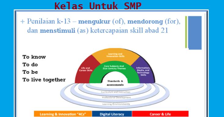 Download Revisi Panduan Penilaian Kelas Untuk Smp Ops