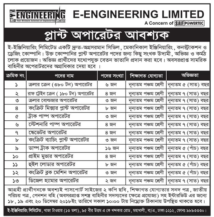 E-Engineering Limited Job Circular 2018