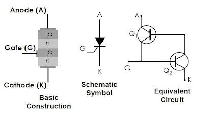 ELECTRODATA: PPT on Thyristor